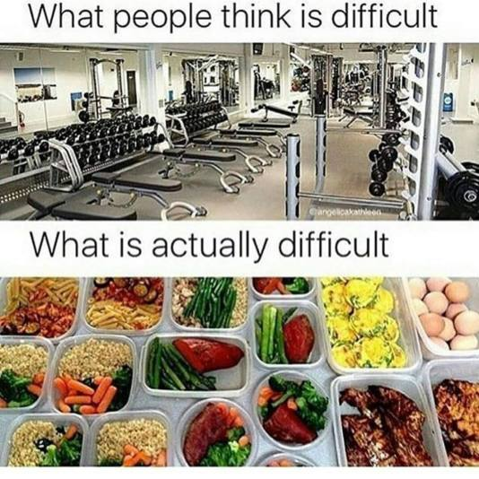what-people-think-is-difficult-what-is-actually-difficult-the-gym-versus-healthy-eating-1459291936